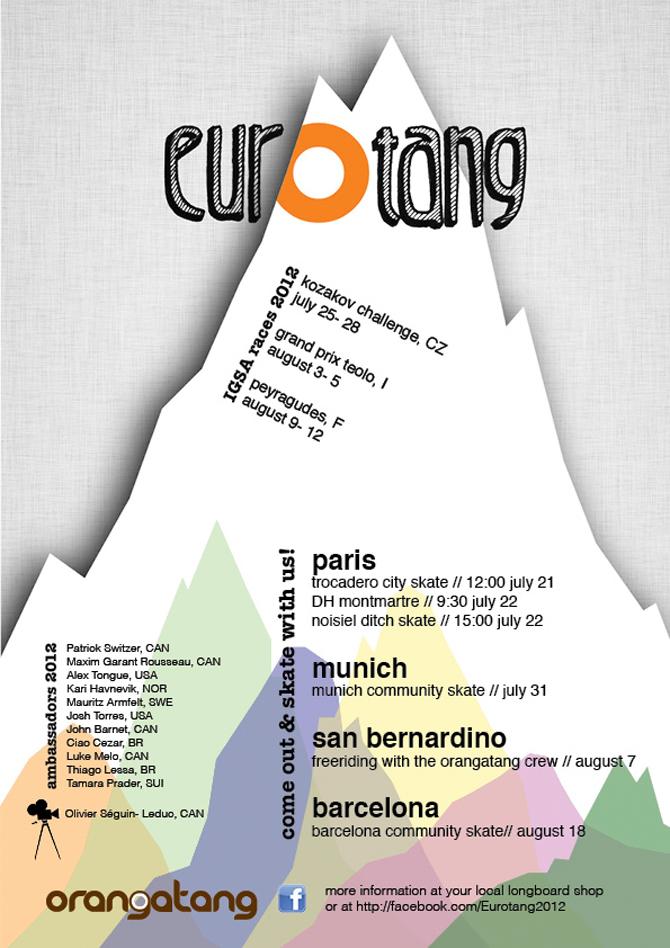 eurotang